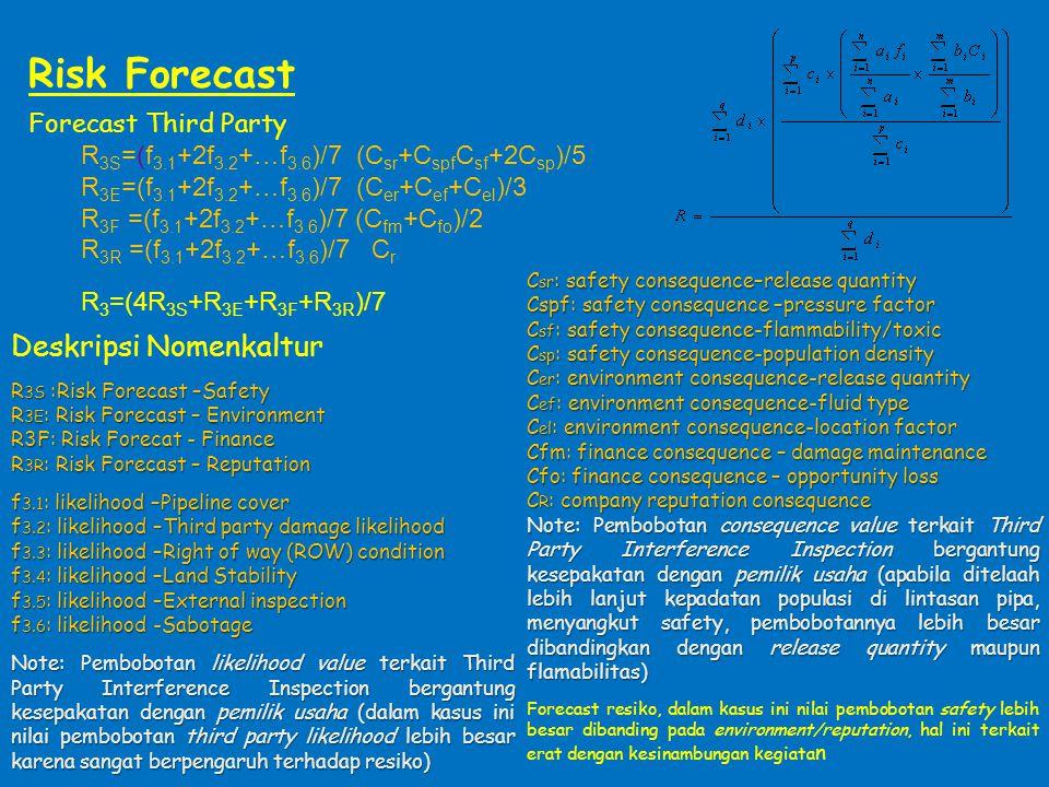 Forecast Third Party R 3S =(f 3.1 +2f 3.2 +…f 3.6 )/7 (C sr +C spf C sf +2C sp )/5 R 3E =(f 3.1 +2f 3.2 +…f 3.6 )/7 (C er +C ef +C el )/3 R 3F =(f 3.1 +2f 3.2 +…f 3.6 )/7 (C fm +C fo )/2 R 3R =(f 3.1 +2f 3.2 +…f 3.6 )/7 C r R 3 =(4R 3S +R 3E +R 3F +R 3R )/7 Risk Forecast Deskripsi Nomenkaltur R 3S :Risk Forecast –Safety R 3E : Risk Forecast – Environment R3F: Risk Forecat - Finance R 3R : Risk Forecast – Reputation f 3.1 : likelihood –Pipeline cover f 3.2 : likelihood –Third party damage likelihood f 3.3 : likelihood –Right of way (ROW) condition f 3.4 : likelihood –Land Stability f 3.5 : likelihood –External inspection f 3.6 : likelihood -Sabotage Note: Pembobotan likelihood value terkait Third Party Interference Inspection bergantung kesepakatan dengan pemilik usaha (dalam kasus ini nilai pembobotan third party likelihood lebih besar karena sangat berpengaruh terhadap resiko) C sr : safety consequence–release quantity Cspf: safety consequence –pressure factor C sf : safety consequence-flammability/toxic C sp : safety consequence-population density C er : environment consequence-release quantity C ef : environment consequence-fluid type C el : environment consequence-location factor Cfm: finance consequence – damage maintenance Cfo: finance consequence – opportunity loss C R : company reputation consequence Note: Pembobotan consequence value terkait Third Party Interference Inspection bergantung kesepakatan dengan pemilik usaha (apabila ditelaah lebih lanjut kepadatan populasi di lintasan pipa, menyangkut safety, pembobotannya lebih besar dibandingkan dengan release quantity maupun flamabilitas) Forecast resiko, dalam kasus ini nilai pembobotan safety lebih besar dibanding pada environment/reputation, hal ini terkait erat dengan kesinambungan kegiata n