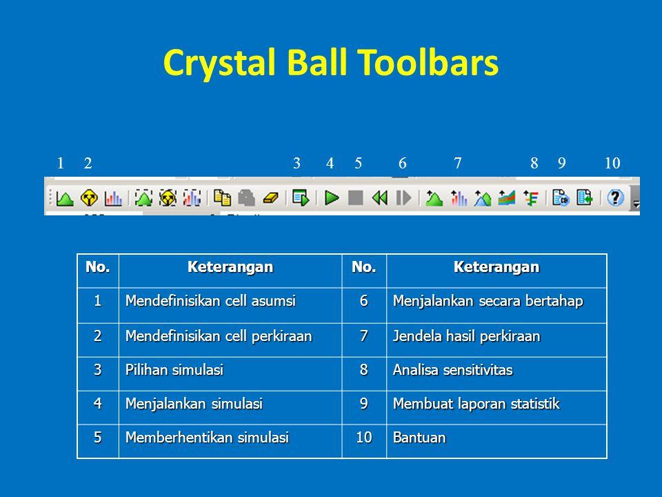 Crystal Ball Toolbars 1234105 No.KeteranganNo.Keterangan 1 Mendefinisikan cell asumsi 6 Menjalankan secara bertahap 2 Mendefinisikan cell perkiraan 7 Jendela hasil perkiraan 3 Pilihan simulasi 8 Analisa sensitivitas 4 Menjalankan simulasi 9 Membuat laporan statistik 5 Memberhentikan simulasi 10Bantuan 6978