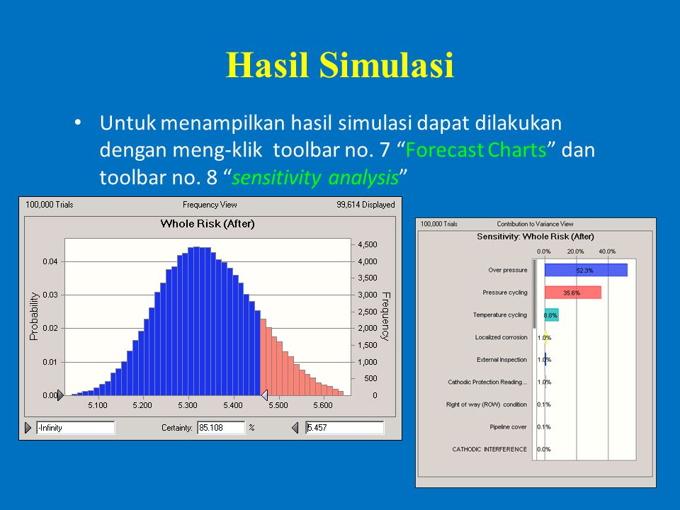 Hasil Simulasi Untuk menampilkan hasil simulasi dapat dilakukan dengan meng-klik toolbar no.