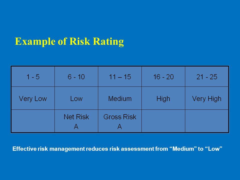 Hasil olahan data menggunakan piranti lunak CRYSTALL BALL menunjukkan tingkat resiko pipa akibat pengaruh resiko adalah sebesar 14.66 dengan nilai ketidak pastian kurang dari 15%.