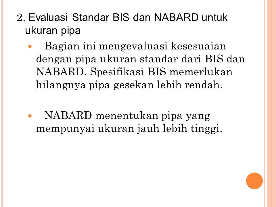 2. Evaluasi Standar BIS dan NABARD untuk ukuran pipa Bagian ini mengevaluasi kesesuaian dengan pipa ukuran standar dari BIS dan NABARD. Spesifikasi BI