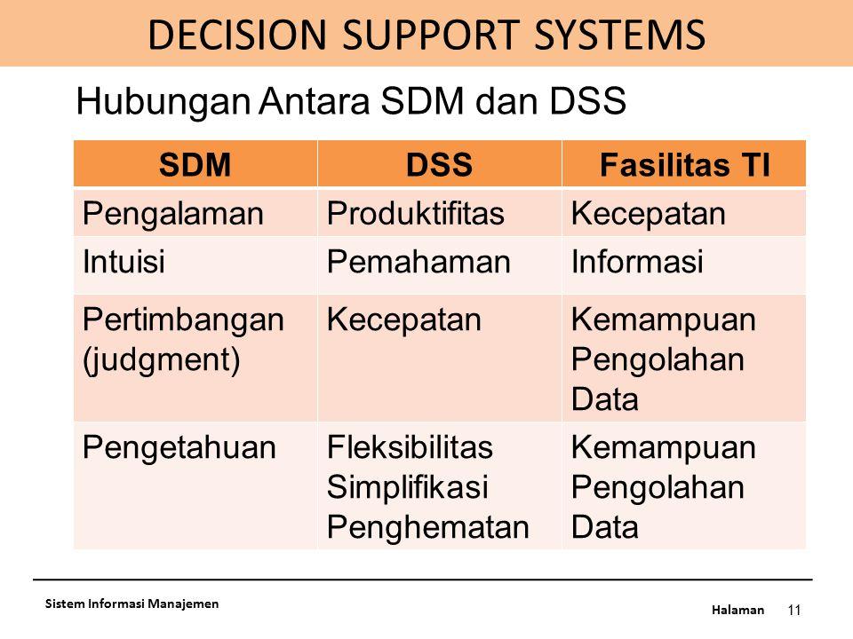 Halaman 11 Sistem Informasi Manajemen DECISION SUPPORT SYSTEMS SDMDSSFasilitas TI PengalamanProduktifitasKecepatan IntuisiPemahamanInformasi Pertimban