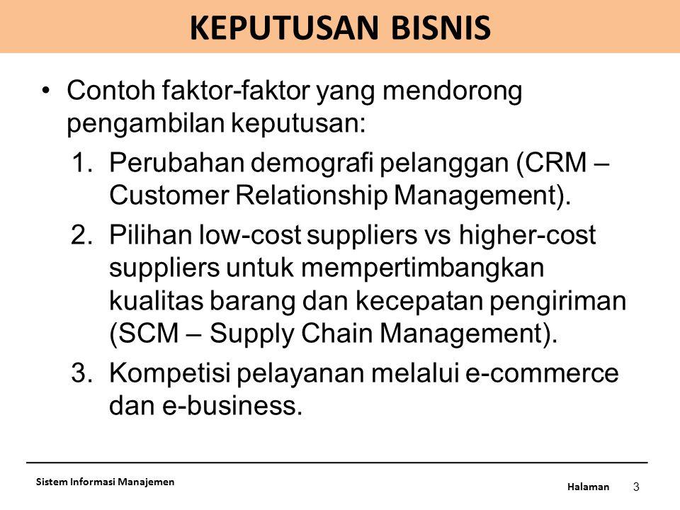 Halaman 3 Sistem Informasi Manajemen Contoh faktor-faktor yang mendorong pengambilan keputusan: 1.Perubahan demografi pelanggan (CRM – Customer Relati