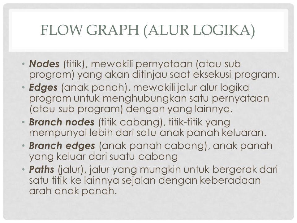 FLOW GRAPH (ALUR LOGIKA) Nodes (titik), mewakili pernyataan (atau sub program) yang akan ditinjau saat eksekusi program. Edges (anak panah), mewakili