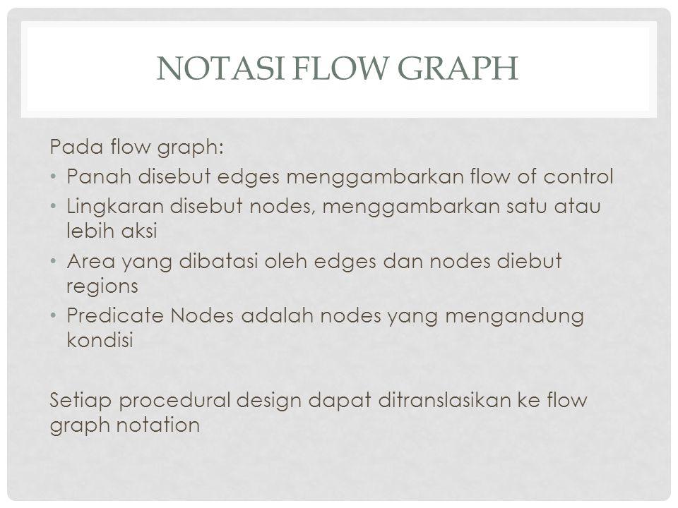 Pada flow graph: Panah disebut edges menggambarkan flow of control Lingkaran disebut nodes, menggambarkan satu atau lebih aksi Area yang dibatasi oleh