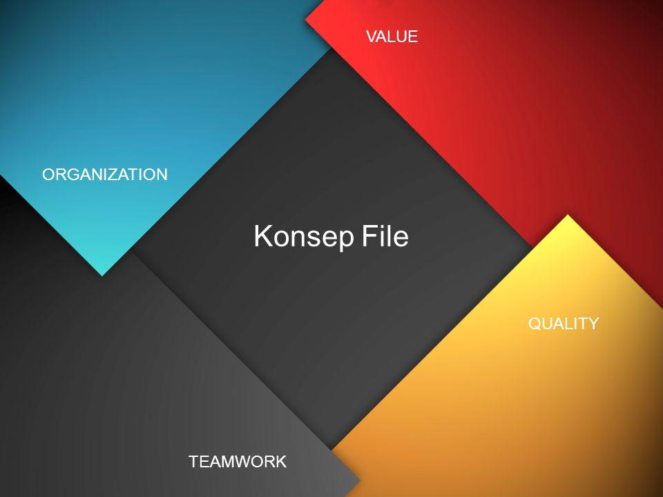 Konsep File ORGANIZATION TEAMWORK QUALITY VALUE