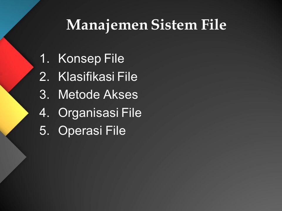 Manajemen Sistem File 1.Konsep File 2.Klasifikasi File 3.Metode Akses 4.Organisasi File 5.Operasi File