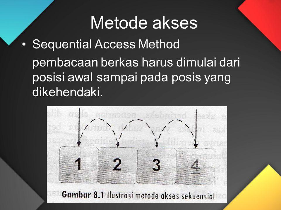 Metode akses Sequential Access Method pembacaan berkas harus dimulai dari posisi awal sampai pada posis yang dikehendaki.