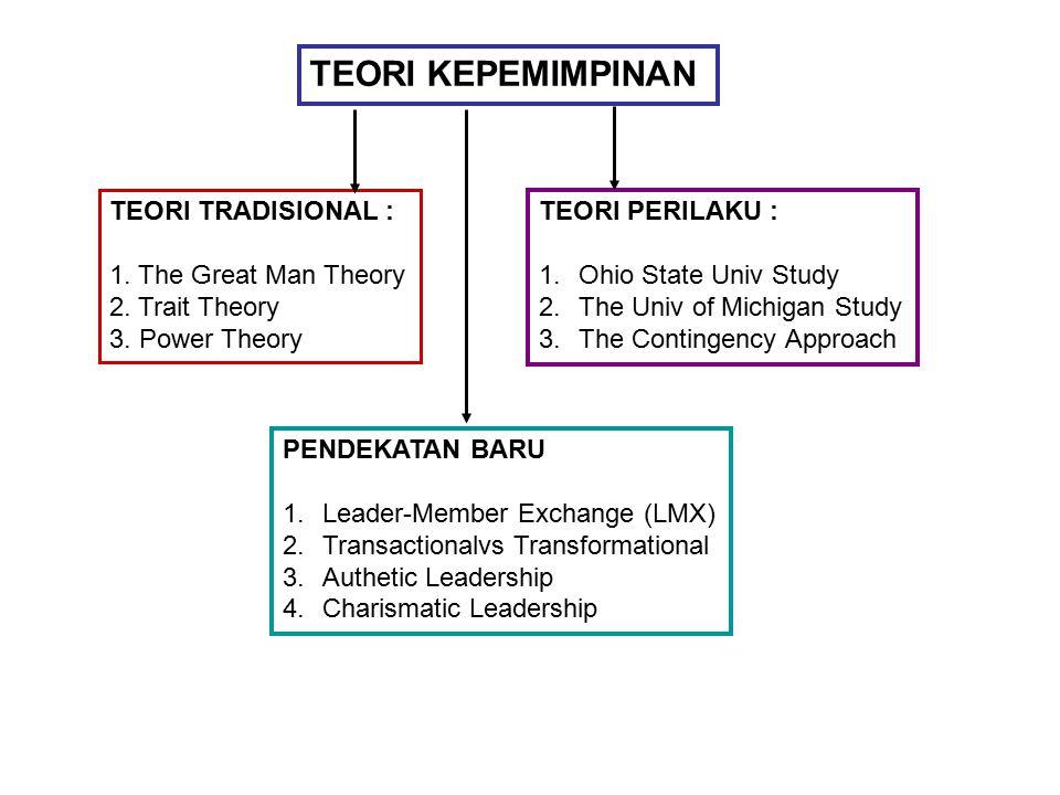 TEORI KEPEMIMPINAN TEORI TRADISIONAL : 1. The Great Man Theory 2. Trait Theory 3. Power Theory TEORI PERILAKU : 1.Ohio State Univ Study 2.The Univ of