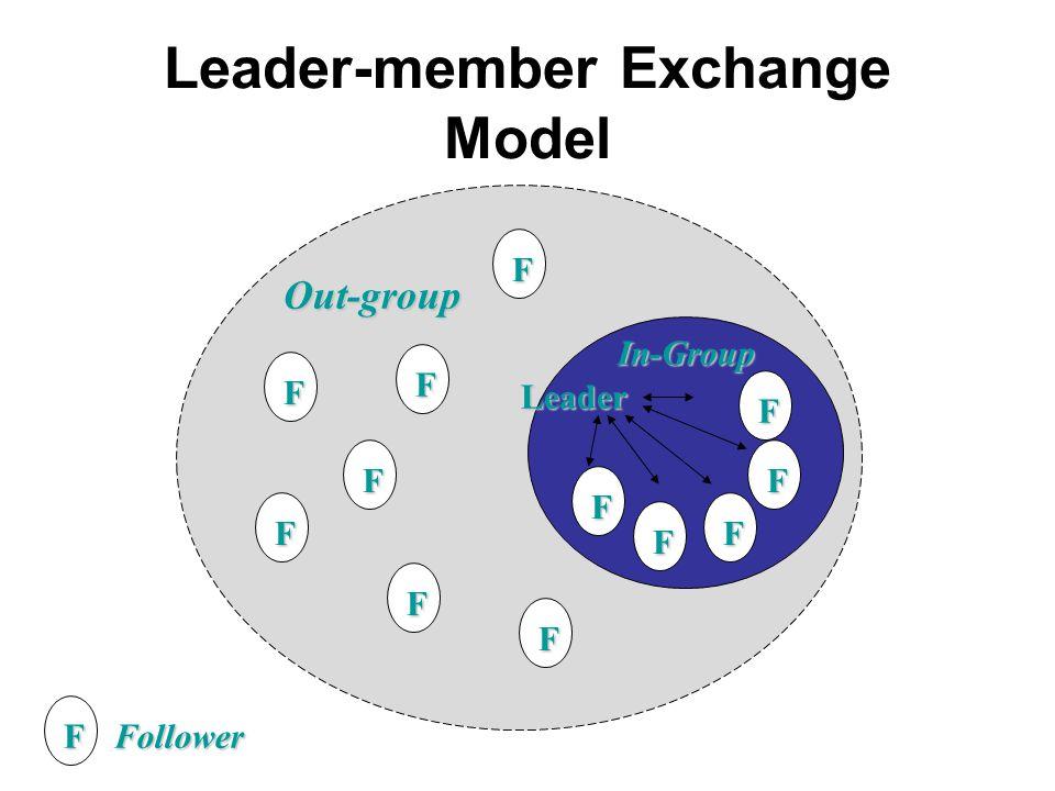 Leader-member Exchange Model FFollower In-Group F F F F F Out-group F F F F F F F Leader