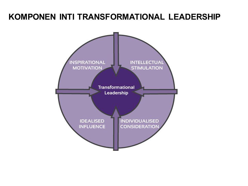 KOMPONEN INTI TRANSFORMATIONAL LEADERSHIP