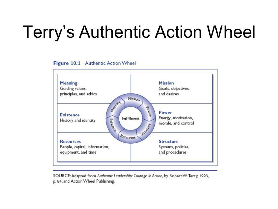 Terry's Authentic Action Wheel
