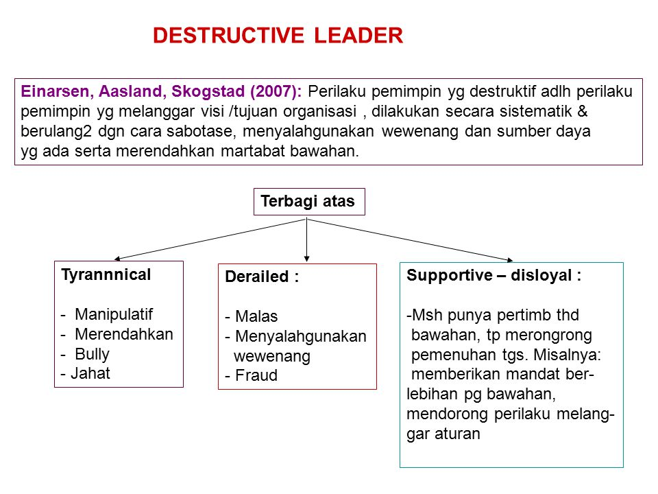 DESTRUCTIVE LEADER Einarsen, Aasland, Skogstad (2007): Perilaku pemimpin yg destruktif adlh perilaku pemimpin yg melanggar visi /tujuan organisasi, dilakukan secara sistematik & berulang2 dgn cara sabotase, menyalahgunakan wewenang dan sumber daya yg ada serta merendahkan martabat bawahan.