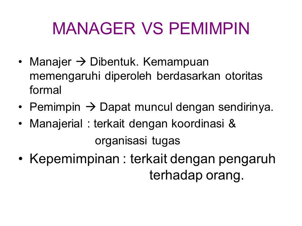 MANAGER VS PEMIMPIN Manajer  Dibentuk. Kemampuan memengaruhi diperoleh berdasarkan otoritas formal Pemimpin  Dapat muncul dengan sendirinya. Manajer