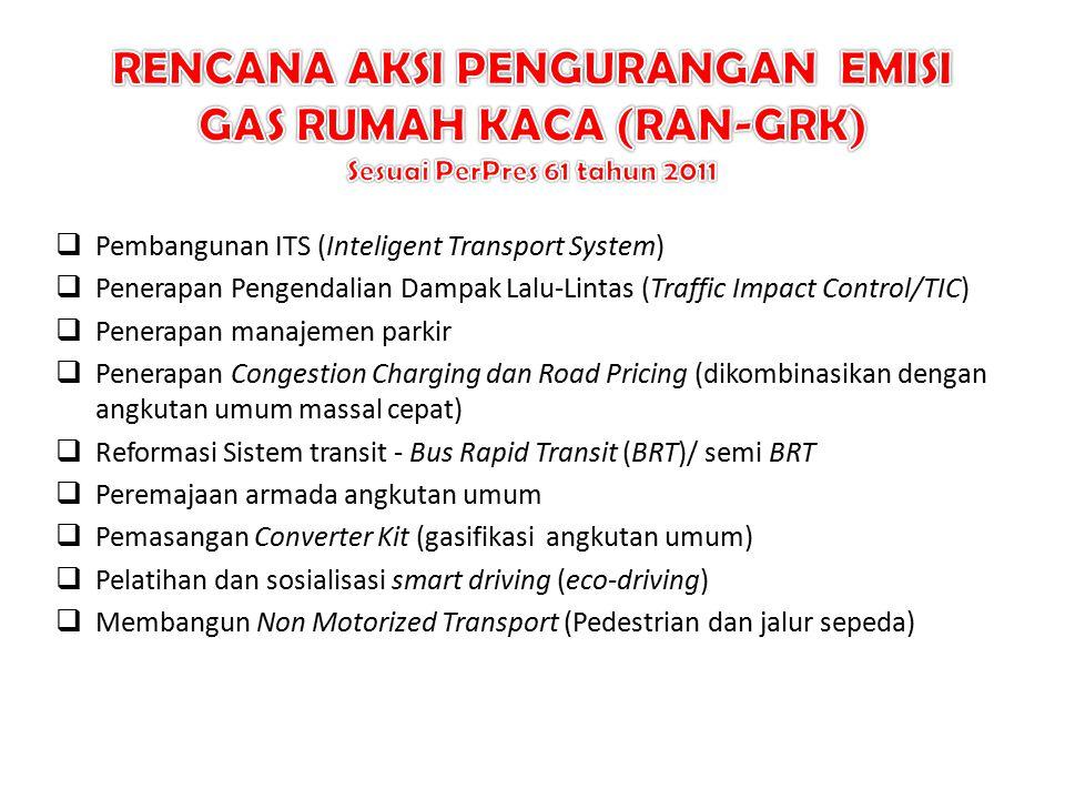  Pembangunan ITS (Inteligent Transport System)  Penerapan Pengendalian Dampak Lalu-Lintas (Traffic Impact Control/TIC)  Penerapan manajemen parkir