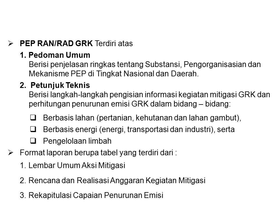  PEP RAN/RAD GRK Terdiri atas 1.Pedoman Umum Berisi penjelasan ringkas tentang Substansi, Pengorganisasian dan Mekanisme PEP di Tingkat Nasional dan