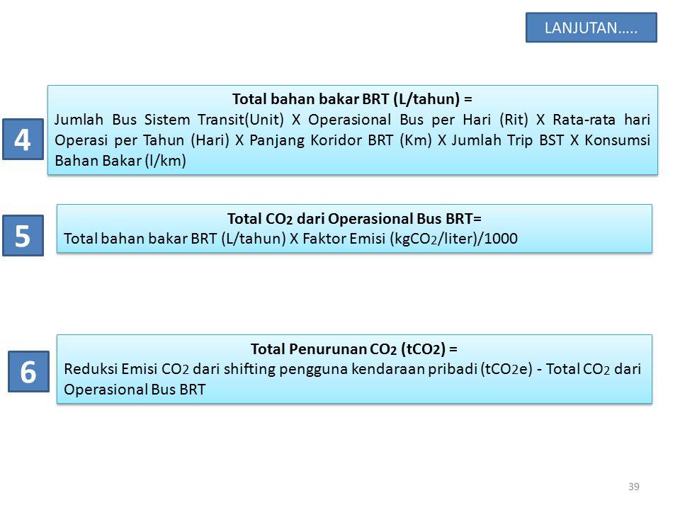 39 Total bahan bakar BRT (L/tahun) = Jumlah Bus Sistem Transit(Unit) X Operasional Bus per Hari (Rit) X Rata-rata hari Operasi per Tahun (Hari) X Panj