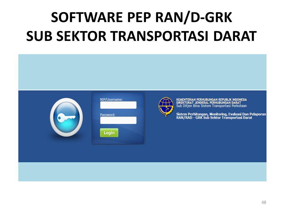 SOFTWARE PEP RAN/D-GRK SUB SEKTOR TRANSPORTASI DARAT 48