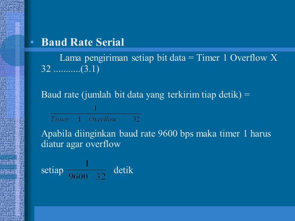 Baud Rate Serial Lama pengiriman setiap bit data = Timer 1 Overflow X 32...........(3.1) Baud rate (jumlah bit data yang terkirim tiap detik) = Apabil
