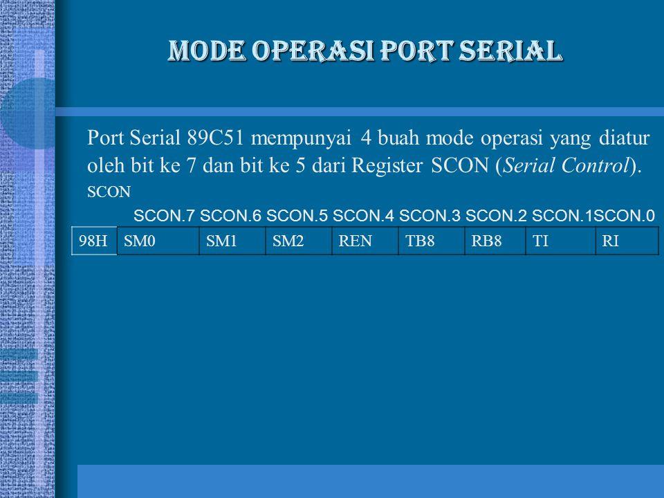 Mode Operasi Port Serial Port Serial 89C51 mempunyai 4 buah mode operasi yang diatur oleh bit ke 7 dan bit ke 5 dari Register SCON (Serial Control). S
