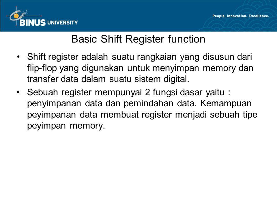 Basic Shift Register function Shift register adalah suatu rangkaian yang disusun dari flip-flop yang digunakan untuk menyimpan memory dan transfer dat
