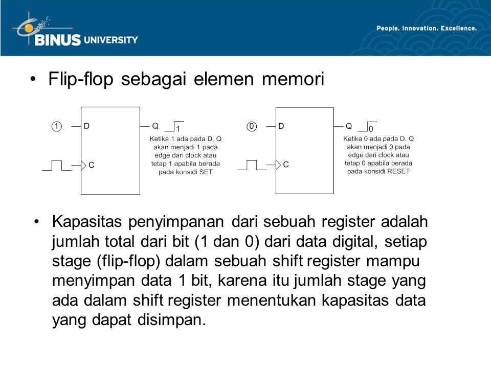 Flip-flop sebagai elemen memori Kapasitas penyimpanan dari sebuah register adalah jumlah total dari bit (1 dan 0) dari data digital, setiap stage (fli