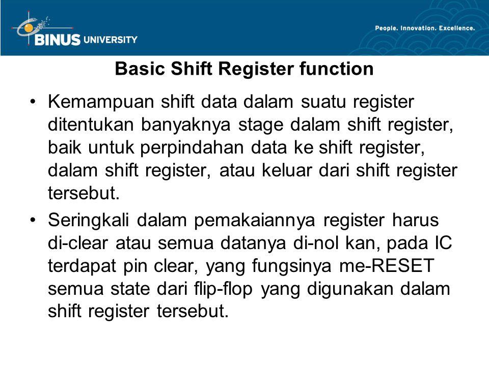 Types of Shift register Serial in/ serial out shift register Shift register ini menerima data dalam bentuk serial yaitu menerima data satu per-satu dalam satu buah line data, dan juga mengeluarkan data dalam bentuk serial.