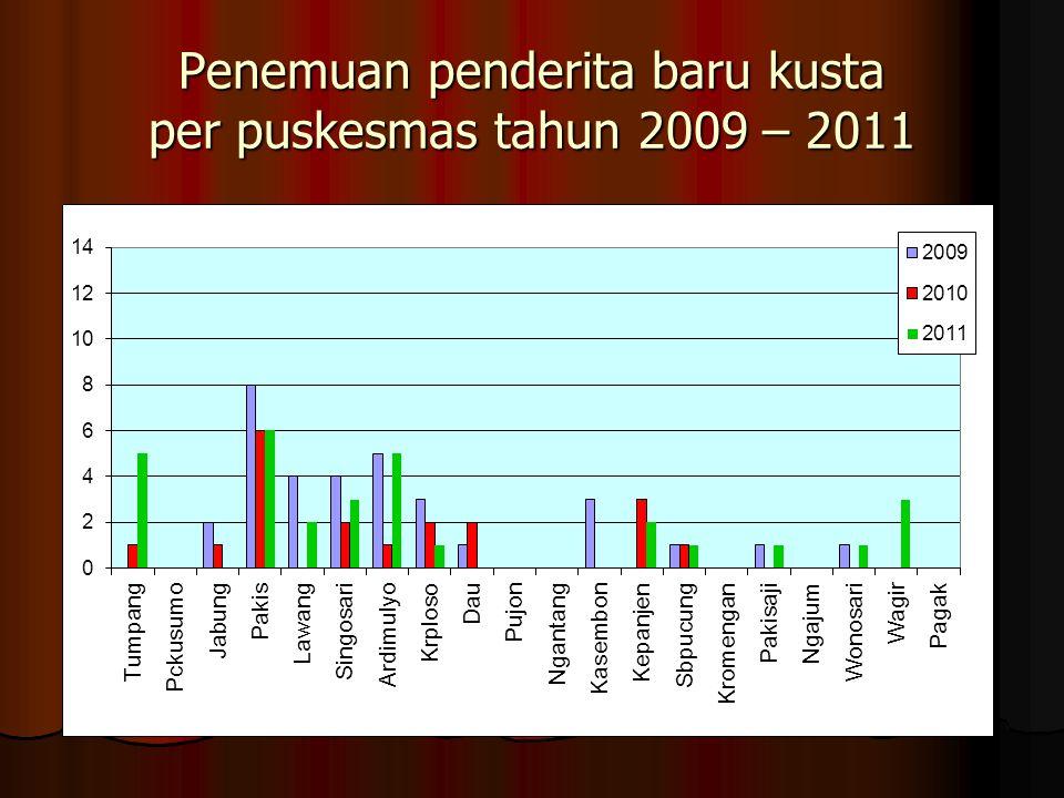 Penemuan penderita baru kusta per puskesmas tahun 2009 – 2011