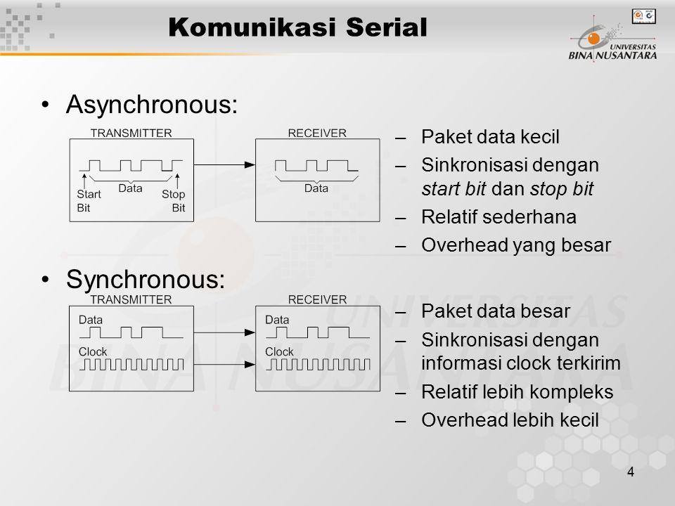 4 Komunikasi Serial Asynchronous: –Paket data kecil –Sinkronisasi dengan start bit dan stop bit –Relatif sederhana –Overhead yang besar Synchronous: –
