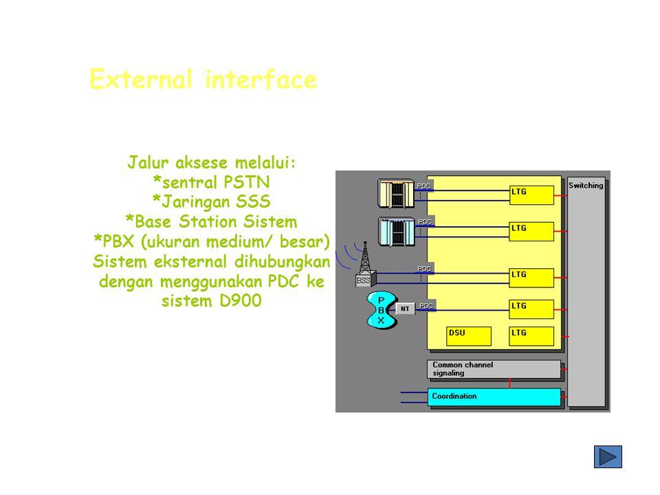 Interface pada D-900 dapat dibagi menjadi: 2.2.3. Interface External interfaces Internal interfaces