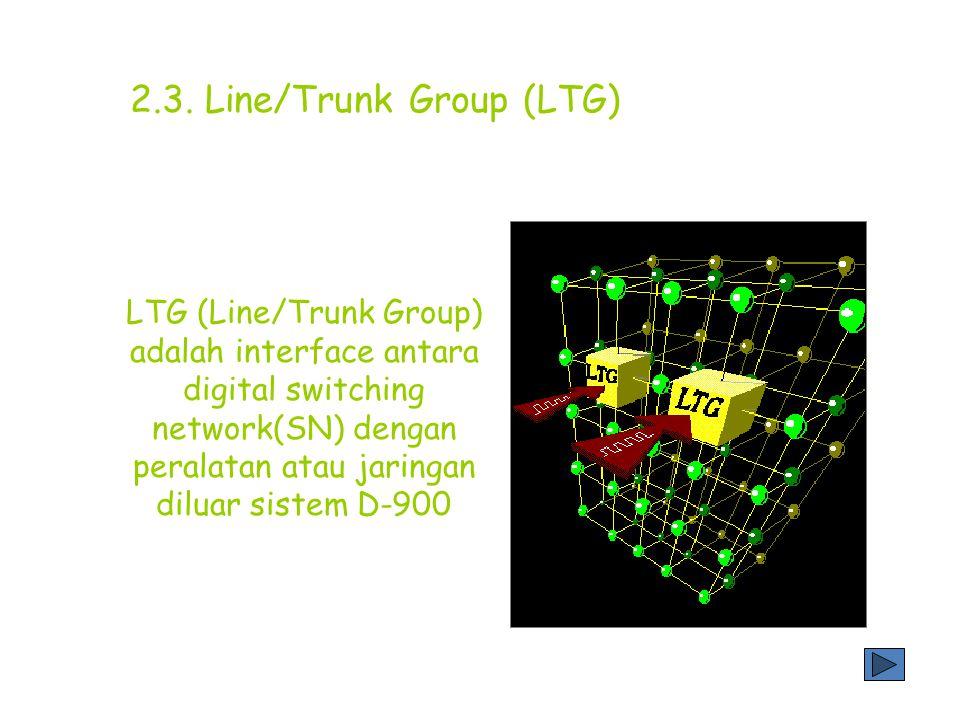 SDC (8Mbits/s) untuk menghubungkan : -LTG dengan SN -CCNC dengan SN PDC untuk menghubungkan: -DSU denganm IWF-LTG Bit Paralel menghubungkan CCNC denga
