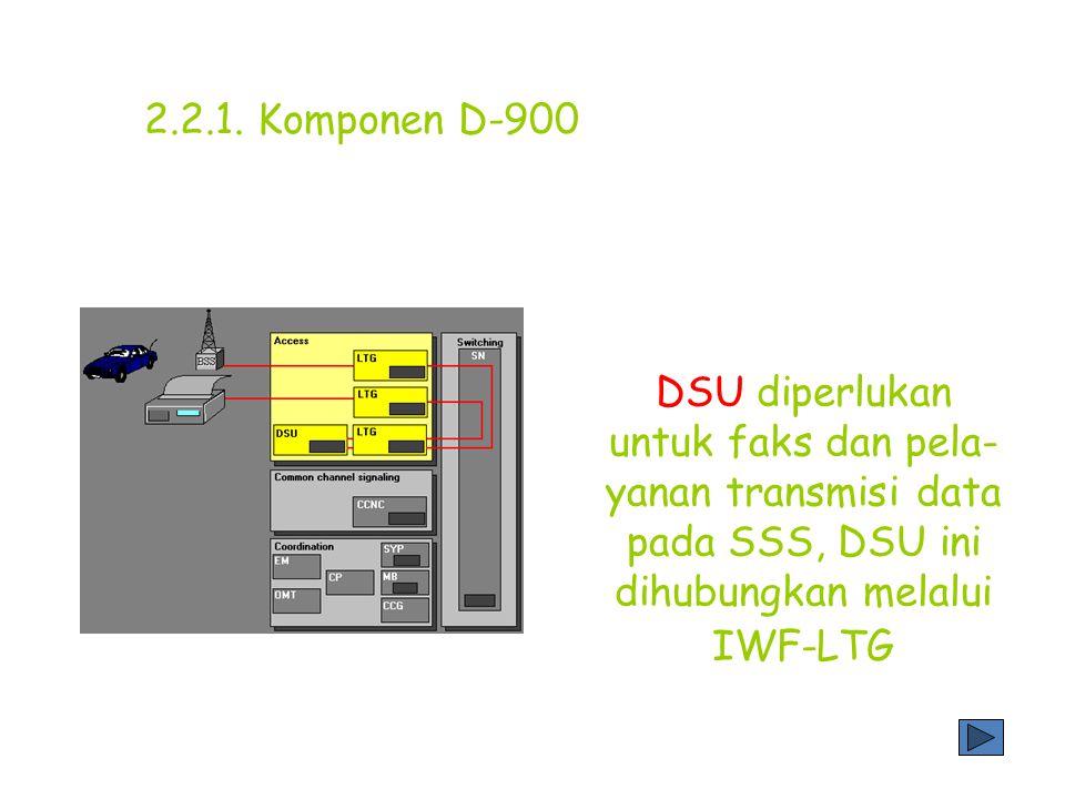 Setiap pelanggan berge- rak dihubungkan ke LTG (Line/Trunk Group) melalui BSS. LTG tidak hanya terhubung ke BSS tetapi juga ke perangkat yang lain, se