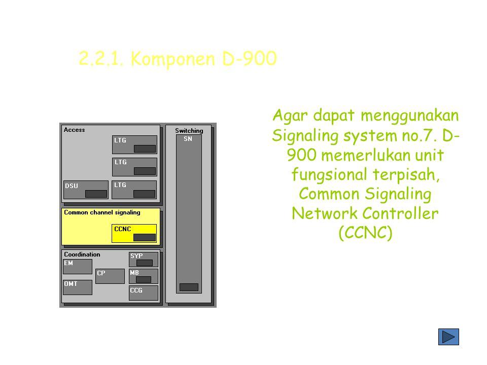 DSU diperlukan untuk faks dan pela- yanan transmisi data pada SSS, DSU ini dihubungkan melalui IWF-LTG 2.2.1. Komponen D-900