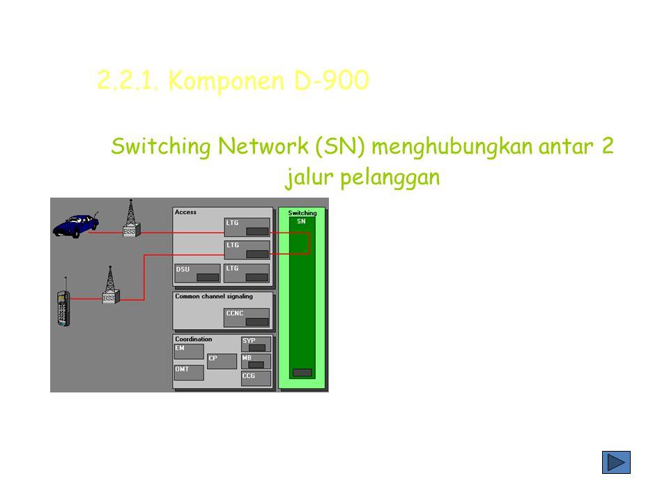 Agar dapat menggunakan Signaling system no.7. D- 900 memerlukan unit fungsional terpisah, Common Signaling Network Controller (CCNC) 2.2.1. Komponen D