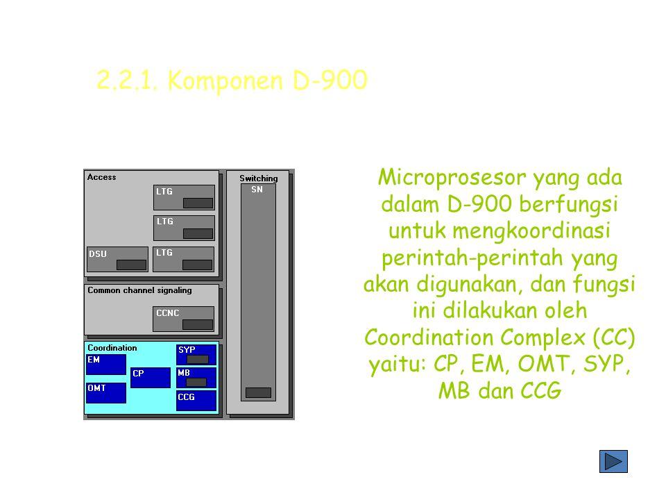 Switching Network (SN) menghubungkan antar 2 jalur pelanggan 2.2.1. Komponen D-900