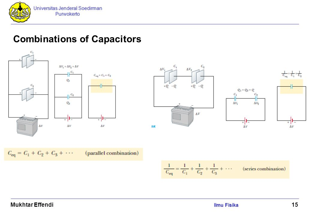 Universitas Jenderal Soedirman Purwokerto Ilmu Fisika Mukhtar Effendi Ilmu Fisika 15 Combinations of Capacitors