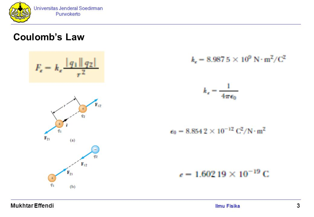 Universitas Jenderal Soedirman Purwokerto Ilmu Fisika Mukhtar Effendi Ilmu Fisika 3 Coulomb's Law