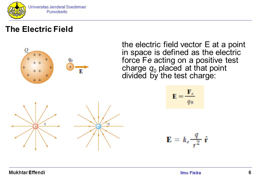 Universitas Jenderal Soedirman Purwokerto Ilmu Fisika Mukhtar Effendi Ilmu Fisika 6 The Electric Field the electric field vector E at a point in space is defined as the electric force Fe acting on a positive test charge q 0 placed at that point divided by the test charge: