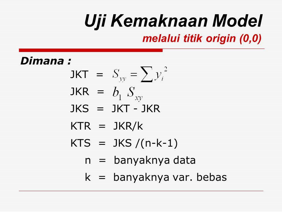 Uji Kemaknaan Model melalui titik origin (0,0) Dimana : JKT = JKR = JKS = JKT - JKR KTR = JKR/k KTS = JKS /(n-k-1) n = banyaknya data k = banyaknya var.