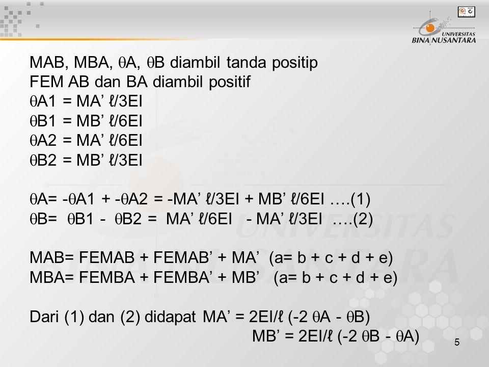 5 MAB, MBA,  A,  B diambil tanda positip FEM AB dan BA diambil positif  A1 = MA' ℓ/3EI  B1 = MB' ℓ/6EI  A2 = MA' ℓ/6EI  B2 = MB' ℓ/3EI  A= -  A1 + -  A2 = -MA' ℓ/3EI + MB' ℓ/6EI ….(1)  B=  B1 -  B2 = MA' ℓ/6EI - MA' ℓ/3EI ….(2) MAB= FEMAB + FEMAB' + MA' (a= b + c + d + e) MBA= FEMBA + FEMBA' + MB' (a= b + c + d + e) Dari (1) dan (2) didapat MA' = 2EI/ℓ (-2  A -  B) MB' = 2EI/ℓ (-2  B -  A)