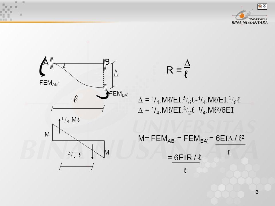 6 A B ℓ FEM AB ' FEM BA ' 2 / 3 ℓ 1/4 Mℓ1/4 Mℓ M M  ℓ R =  = 1 / 4.Mℓ/E I. 5 / 6 ℓ- 1 / 4.Mℓ/E I. 1 / 6 ℓ  = 1 / 4.Mℓ/E I. 2 / 2 ℓ- 1 / 4.Mℓ 2 /6E