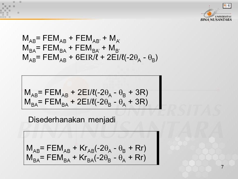 7 M AB = FEM AB + FEM AB' + M A' M BA = FEM BA + FEM BA' + M B' M AB = FEM AB + 6E IR /ℓ + 2E I /ℓ(-2  A -  B ) M AB = FEM AB + 2E I /ℓ(-2  A -  B + 3R) M BA = FEM BA + 2E I /ℓ(-2  B -  A + 3R) Disederhanakan menjadi M AB = FEM AB + Kr AB (-2  A -  B + Rr) M BA = FEM BA + Kr BA (-2  B -  A + Rr)