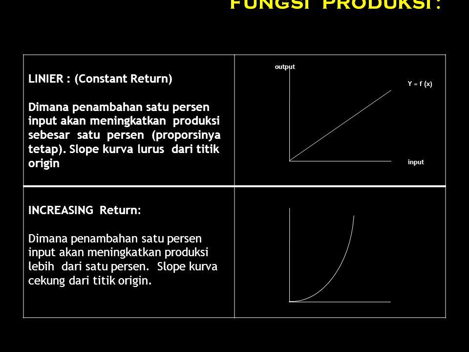FUNGSI PRODUKSI : LINIER : (Constant Return) Dimana penambahan satu persen input akan meningkatkan produksi sebesar satu persen (proporsinya tetap). S