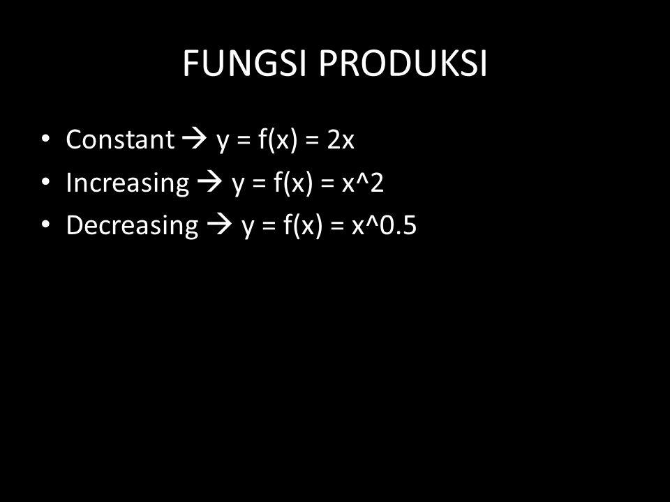 FUNGSI PRODUKSI Constant  y = f(x) = 2x Increasing  y = f(x) = x^2 Decreasing  y = f(x) = x^0.5