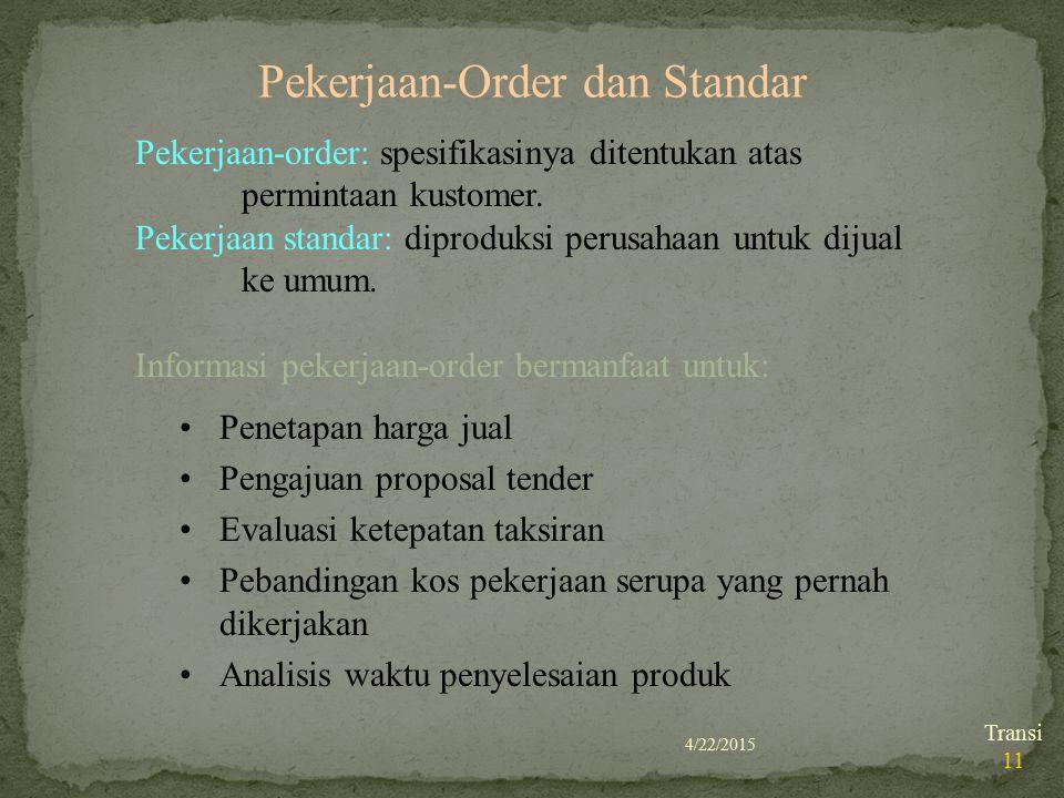 4/22/2015 Transi 11 Pekerjaan-Order dan Standar Penetapan harga jual Pengajuan proposal tender Evaluasi ketepatan taksiran Pebandingan kos pekerjaan s