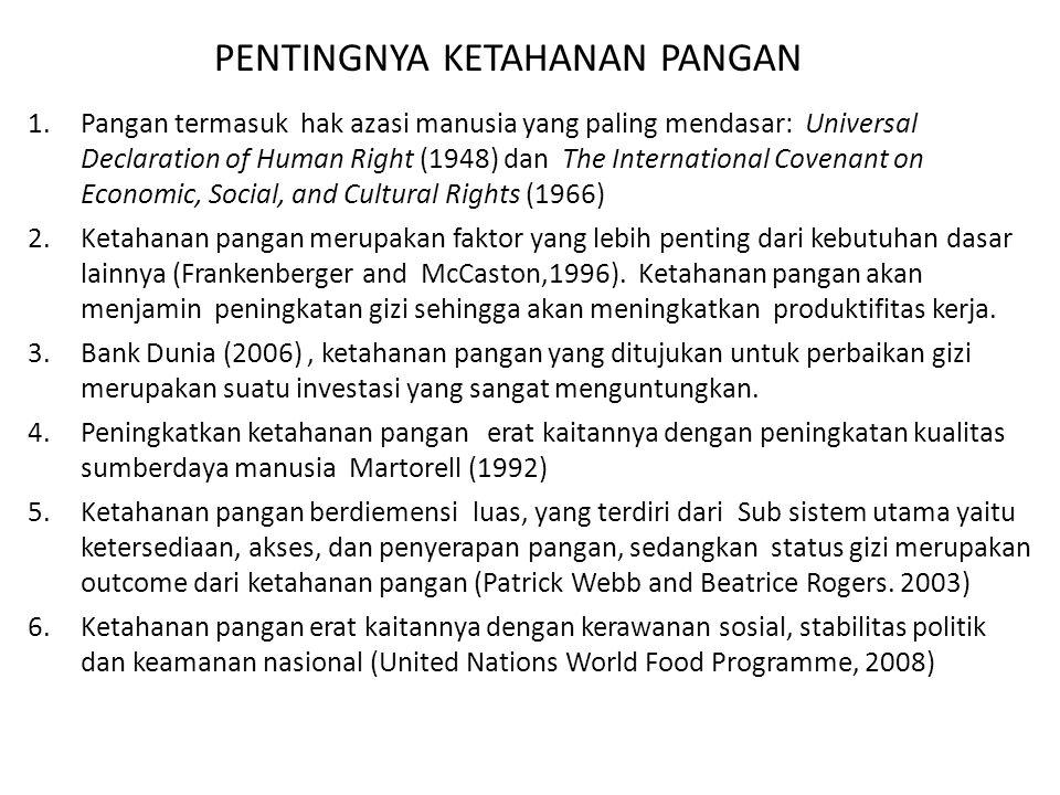 1.Pangan termasuk hak azasi manusia yang paling mendasar: Universal Declaration of Human Right (1948) dan The International Covenant on Economic, Soci