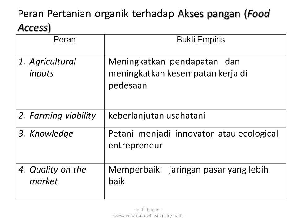 nuhfil hanani : www.lecture.brawijaya.ac.id/nuhfil Peran Bukti Empiris 1.Agricultural inputs Meningkatkan pendapatan dan meningkatkan kesempatan kerja
