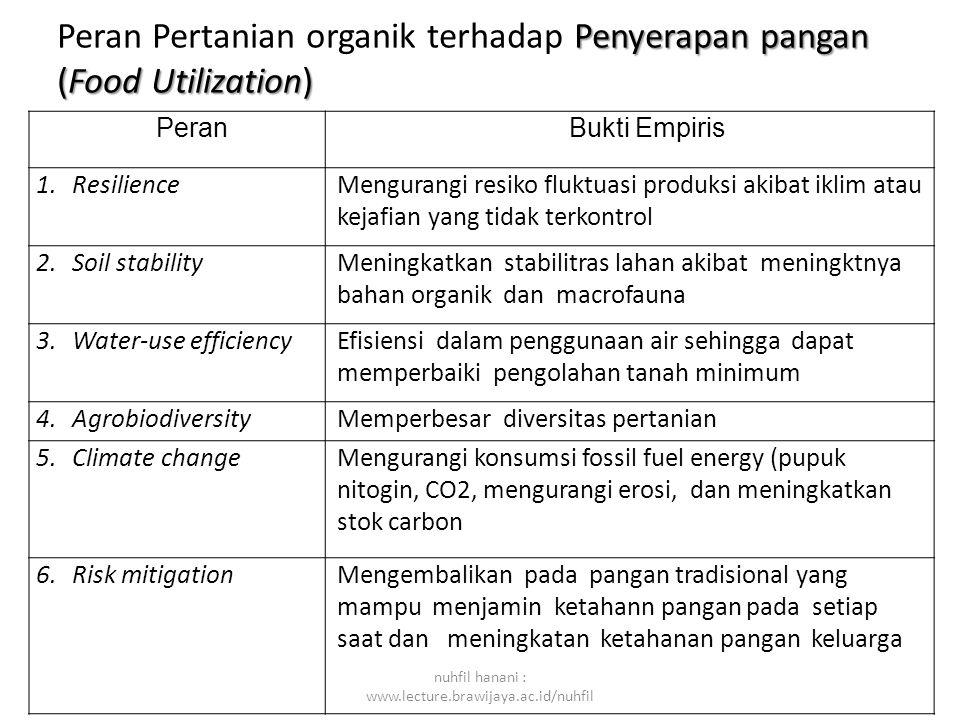 nuhfil hanani : www.lecture.brawijaya.ac.id/nuhfil Peran Bukti Empiris 1.ResilienceMengurangi resiko fluktuasi produksi akibat iklim atau kejafian yan