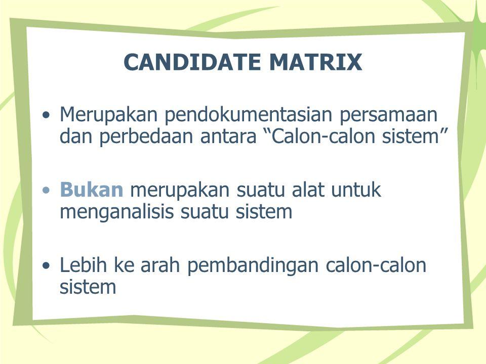 """CANDIDATE MATRIX Merupakan pendokumentasian persamaan dan perbedaan antara """"Calon-calon sistem"""" Bukan merupakan suatu alat untuk menganalisis suatu si"""