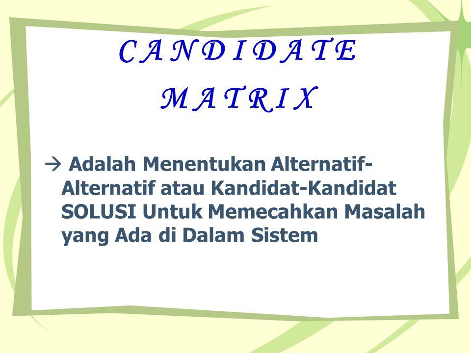 C A N D I D A T E M A T R I X  Adalah Menentukan Alternatif- Alternatif atau Kandidat-Kandidat SOLUSI Untuk Memecahkan Masalah yang Ada di Dalam Sist